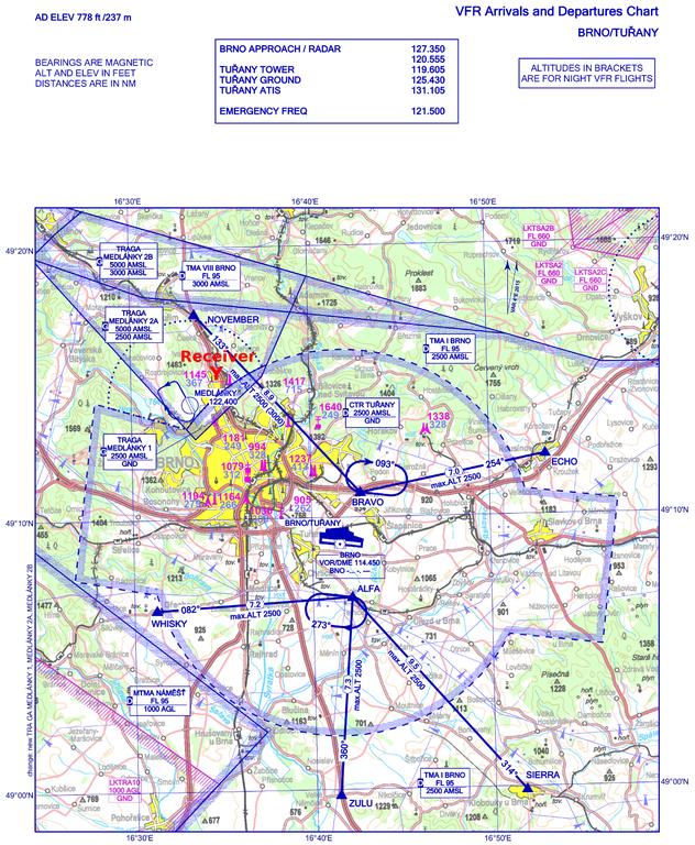 VFRC for LKTB (Brno - Turany, CZ)