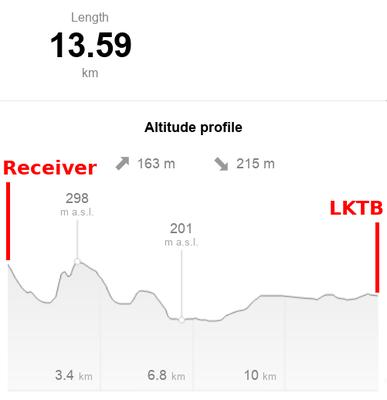01_altitude_profile.png