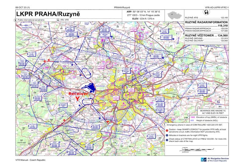 VFRC for LKPR (Ruzyne - Praha, CZ)