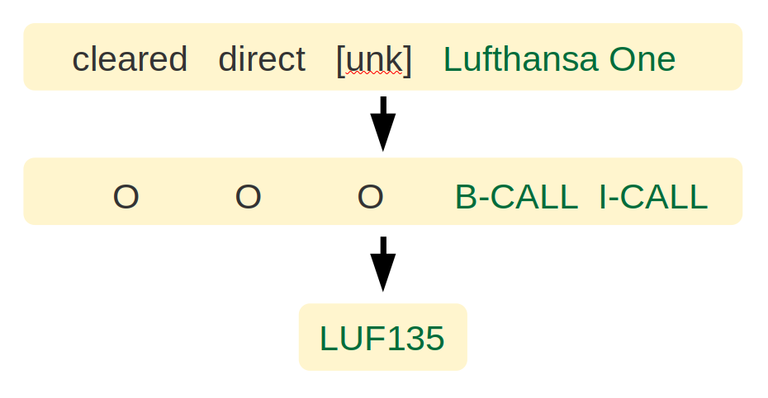 callsign recognition.png