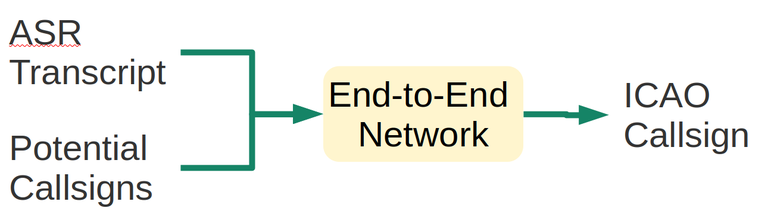endtoend.png